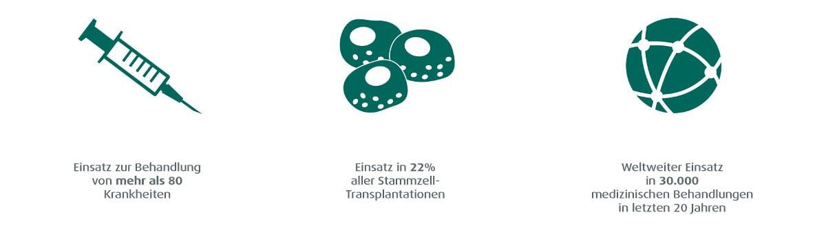 stammzellen-anwendung-einsatz